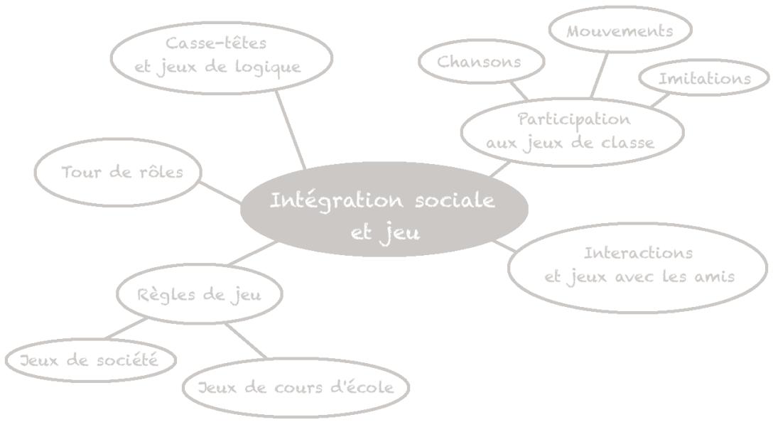 integraiton-sociale-et-jeu